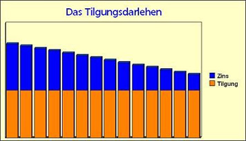 download Figures